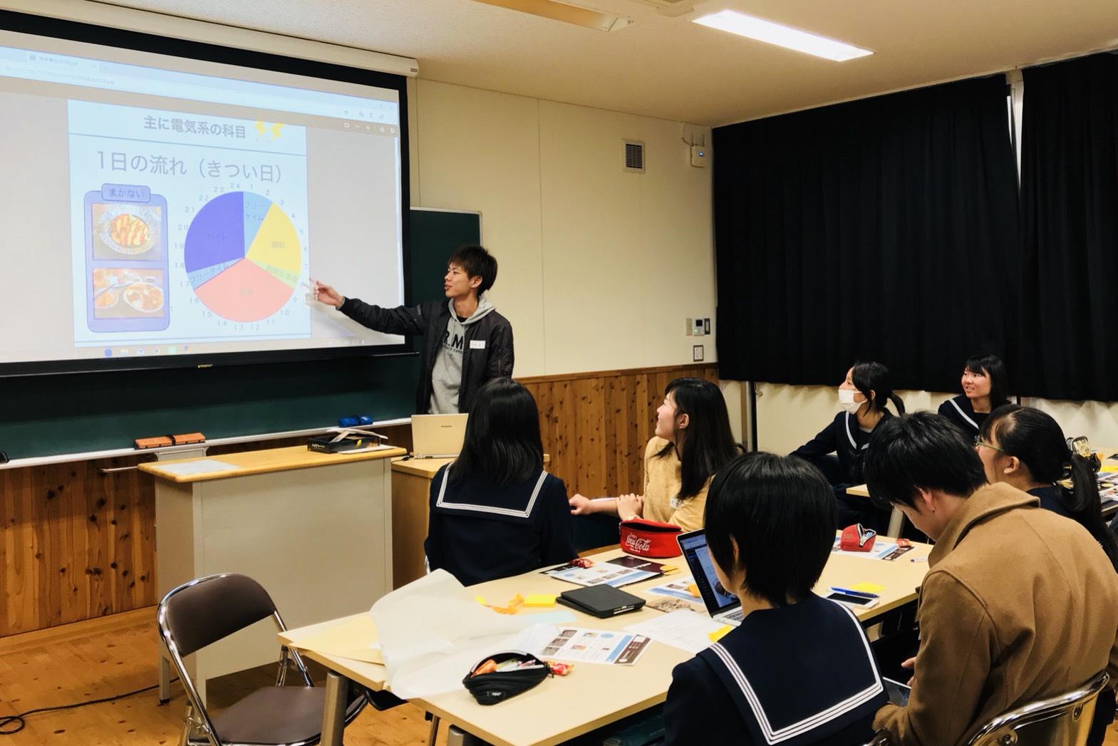 大学生が八代高校の生徒に向けて日常生活についての発表をしています