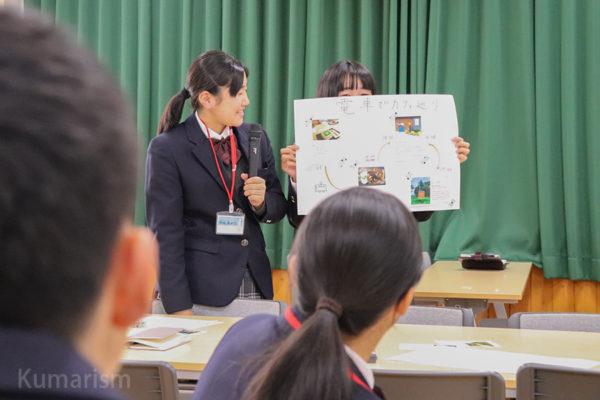 球磨中央高校地域未来探求科2年生(4班)